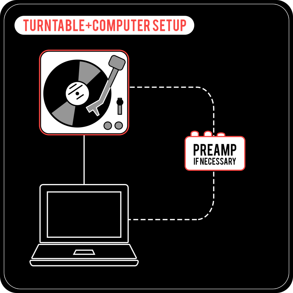 Easy Turntable Setup - with Computer