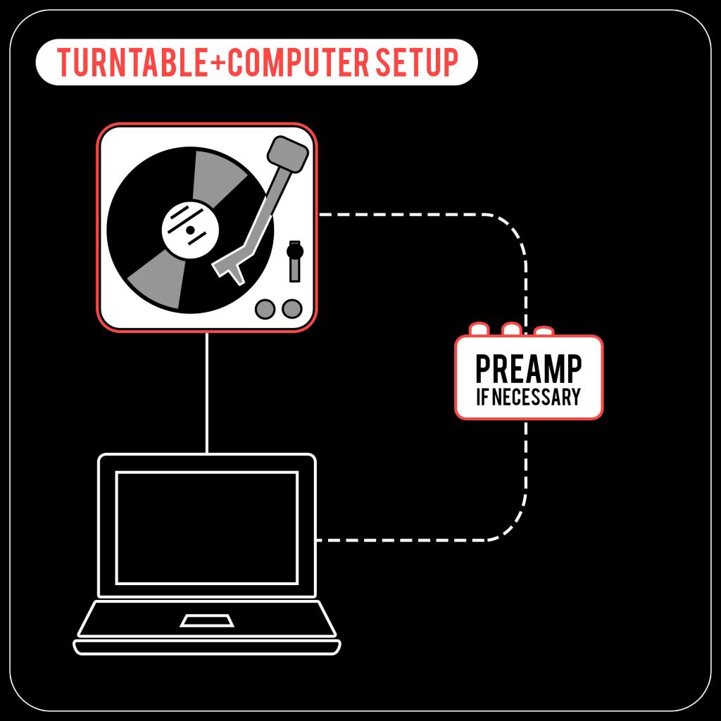 Easy Turntable Setup - with Computer